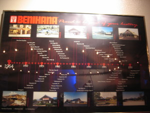 All the Benihana's in the world and opening dates